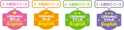 こどもちゃれんじ English